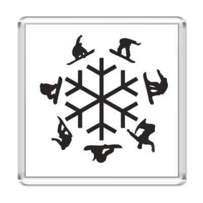 Магнит snowboard