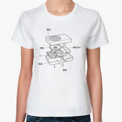 Классическая футболка  buddhamashine