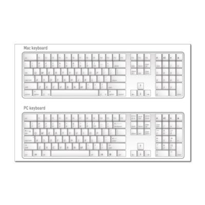 Наклейка (стикер)  Keyboards