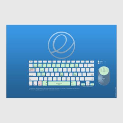 Постер «Горячие клавиши» elementaryOS