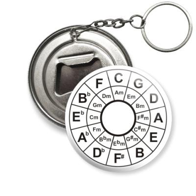 Брелок-открывашка Квинтовый круг.