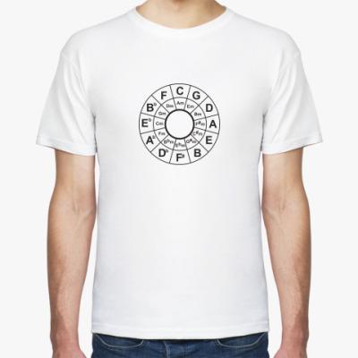 Футболка Квинтовый круг